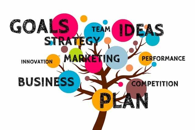Business plan ide tree